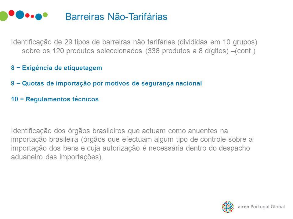 Barreiras Não-Tarifárias Identificação de 29 tipos de barreiras não tarifárias (divididas em 10 grupos) sobre os 120 produtos seleccionados (338 produ