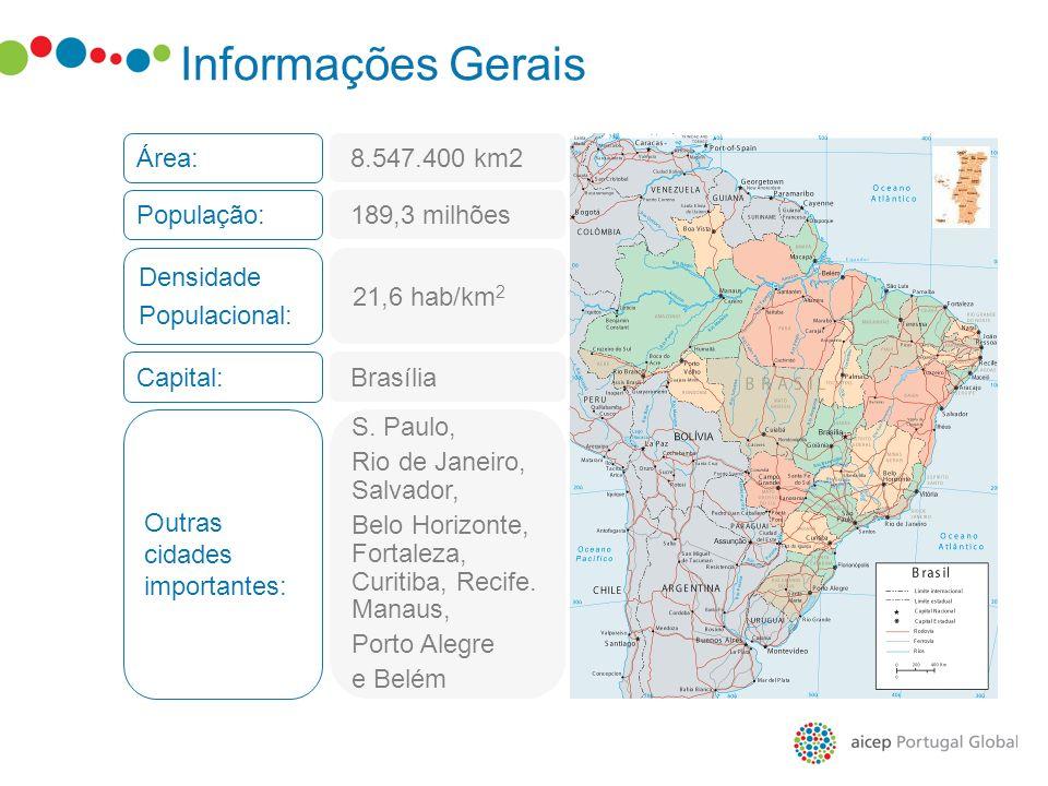 Área: População: Densidade Populacional: Capital: Outras cidades importantes: 8.547.400 km2 189,3 milhões 21,6 hab/km 2 Brasília S. Paulo, Rio de Jane