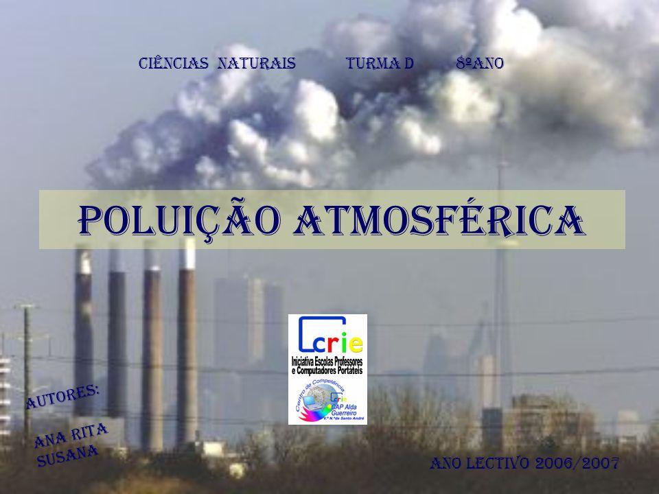 Ciências naturais Turma D 8ºAno Ano lectivo 2006/2007 A u t o r e s : A n a R i t a S u s a n a Poluição Atmosférica