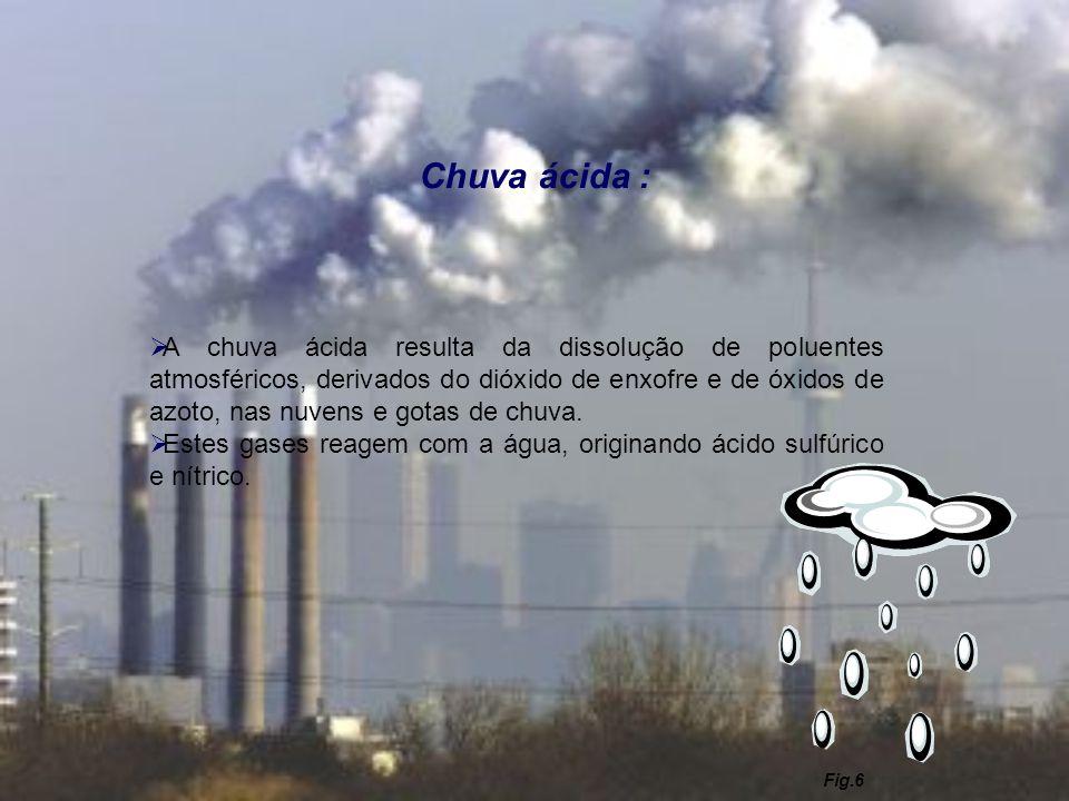 Chuva ácida : A chuva ácida resulta da dissolução de poluentes atmosféricos, derivados do dióxido de enxofre e de óxidos de azoto, nas nuvens e gotas