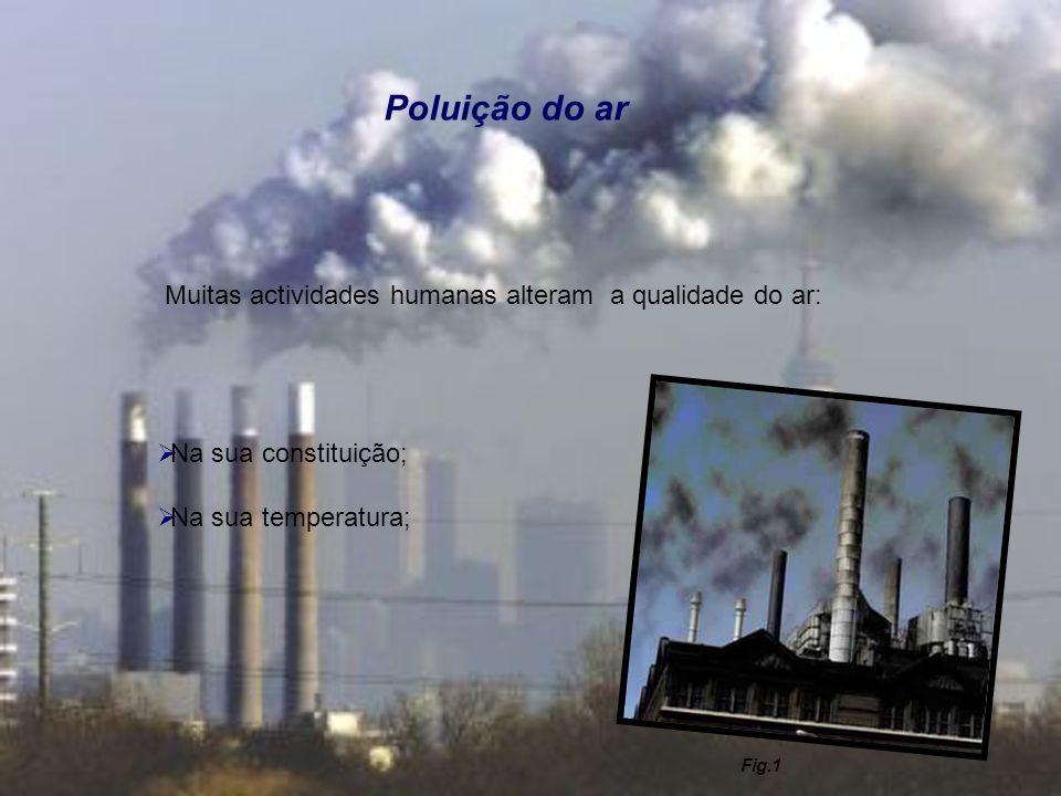 Muitas actividades humanas alteram a qualidade do ar: Na sua constituição; Na sua temperatura; Poluição do ar Fig.1