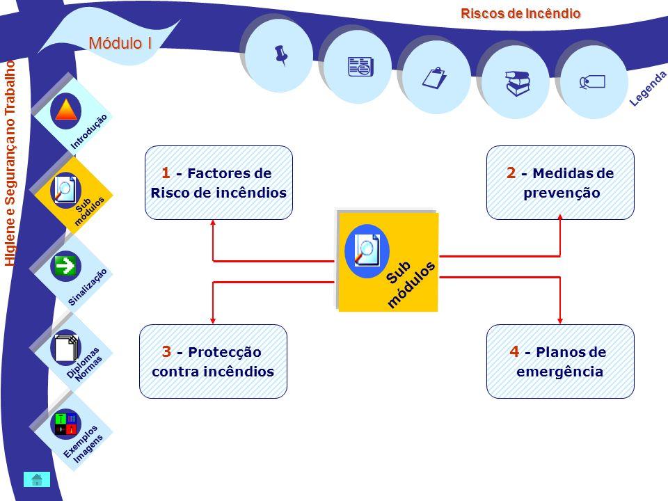 Riscos de Incêndio Exemplos Imagens Sub módulos Sinalização Diplomas Normas Introdução 1 - Factores de Risco de incêndios 2 - Medidas de prevenção 4 -