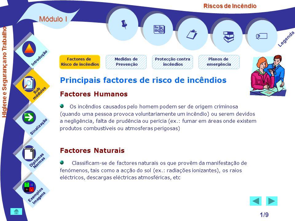 Riscos de Incêndio 1/9 Factores de Risco de incêndios Exemplos Imagens Sub módulos Sinalização Diplomas Normas Introdução Medidas de Prevenção Protecç