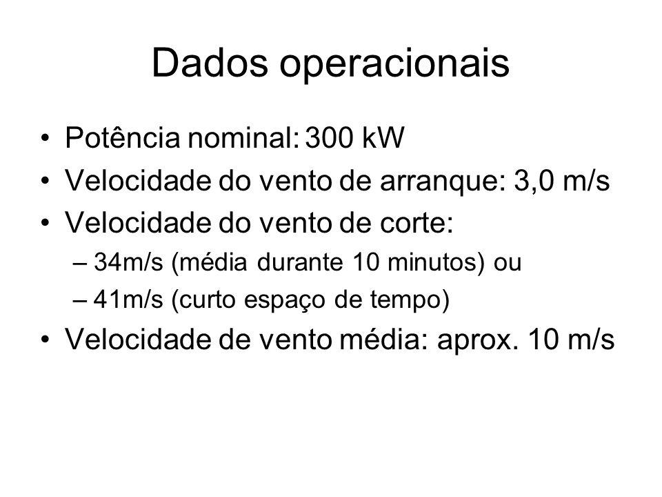 Dados operacionais Potência nominal:300 kW Velocidade do vento de arranque: 3,0 m/s Velocidade do vento de corte: –34m/s (média durante 10 minutos) ou