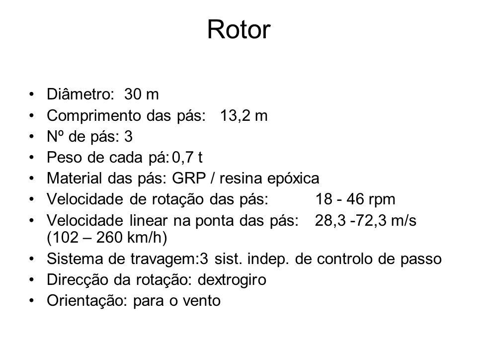 Rotor Diâmetro:30 m Comprimento das pás:13,2 m Nº de pás:3 Peso de cada pá:0,7 t Material das pás:GRP / resina epóxica Velocidade de rotação das pás:1