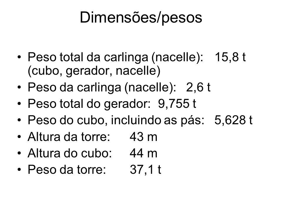 Dimensões/pesos Peso total da carlinga (nacelle):15,8 t (cubo, gerador, nacelle) Peso da carlinga (nacelle):2,6 t Peso total do gerador: 9,755 t Peso