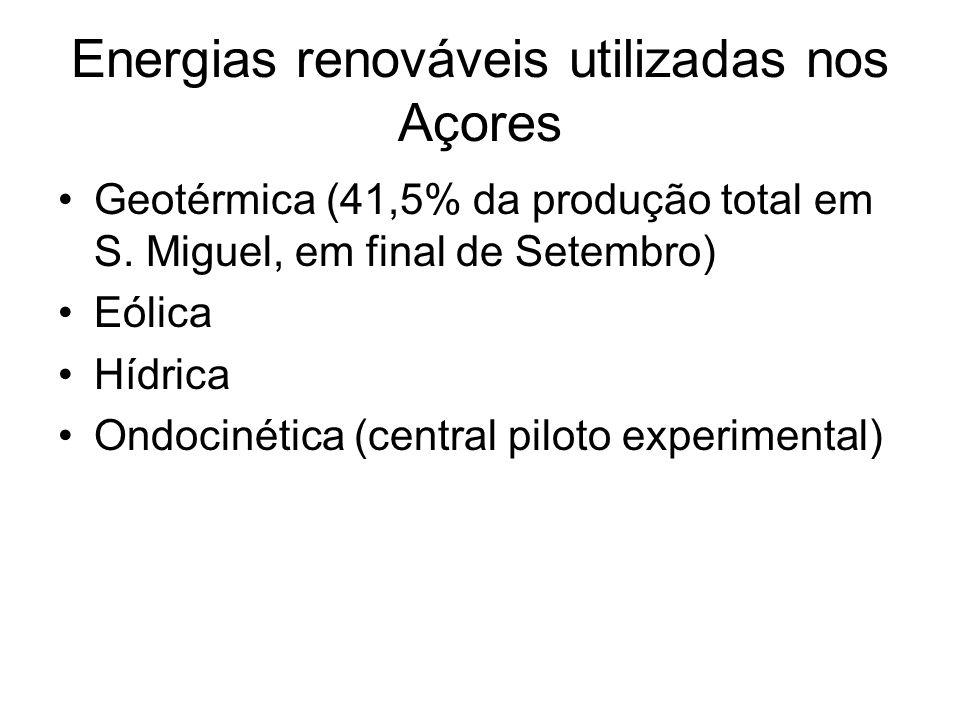 Energias renováveis utilizadas nos Açores Geotérmica (41,5% da produção total em S. Miguel, em final de Setembro) Eólica Hídrica Ondocinética (central