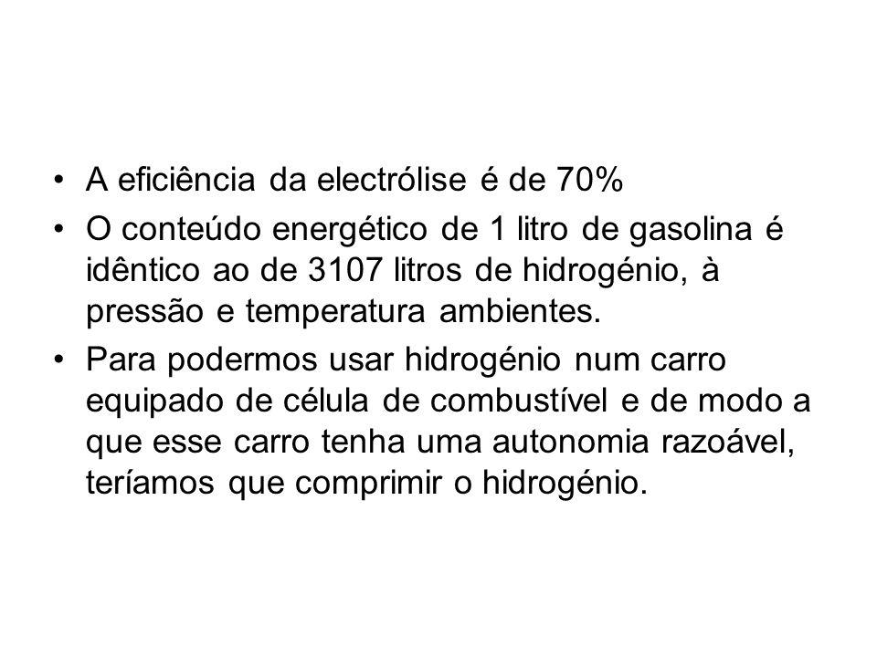 A eficiência da electrólise é de 70% O conteúdo energético de 1 litro de gasolina é idêntico ao de 3107 litros de hidrogénio, à pressão e temperatura