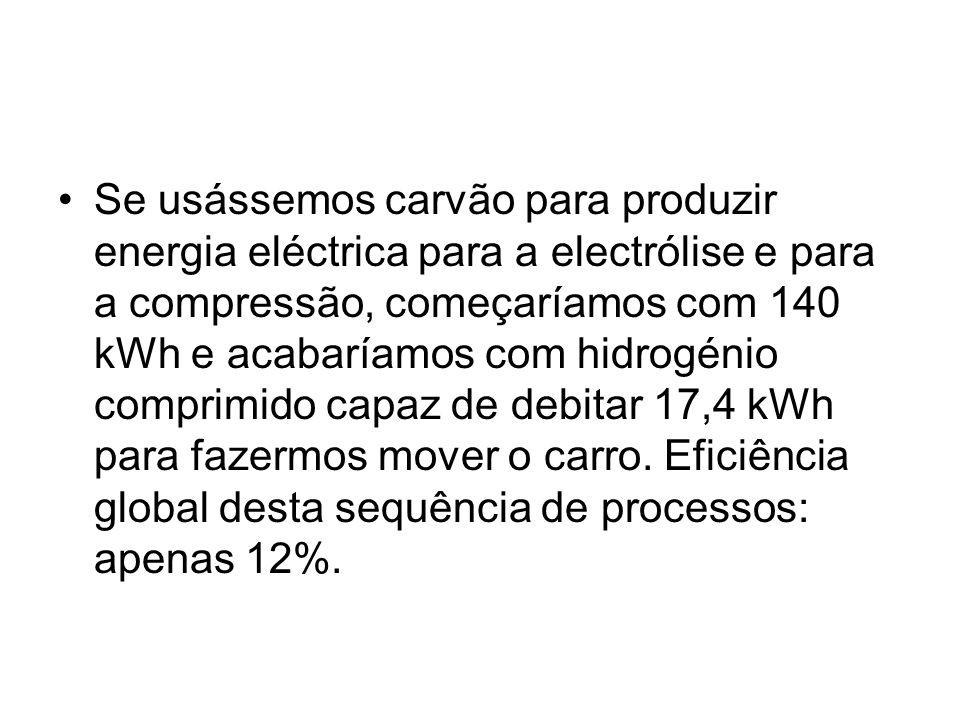 Se usássemos carvão para produzir energia eléctrica para a electrólise e para a compressão, começaríamos com 140 kWh e acabaríamos com hidrogénio comp