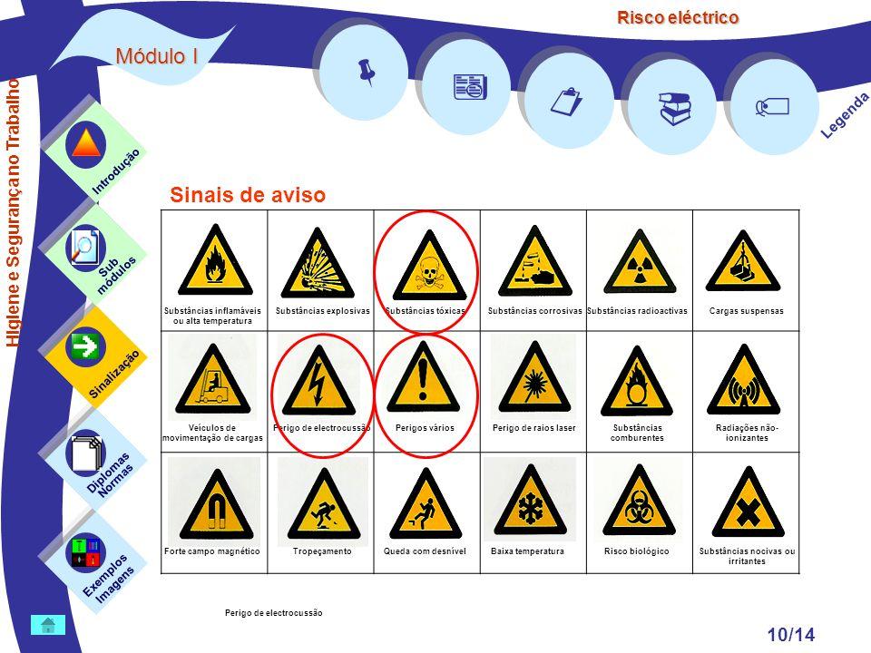 Risco eléctrico 10/14 Legenda Exemplos Imagens Sub módulos Sinalização Diplomas Normas Introdução Higiene e Segurança no Trabalho Sinais de aviso Subs