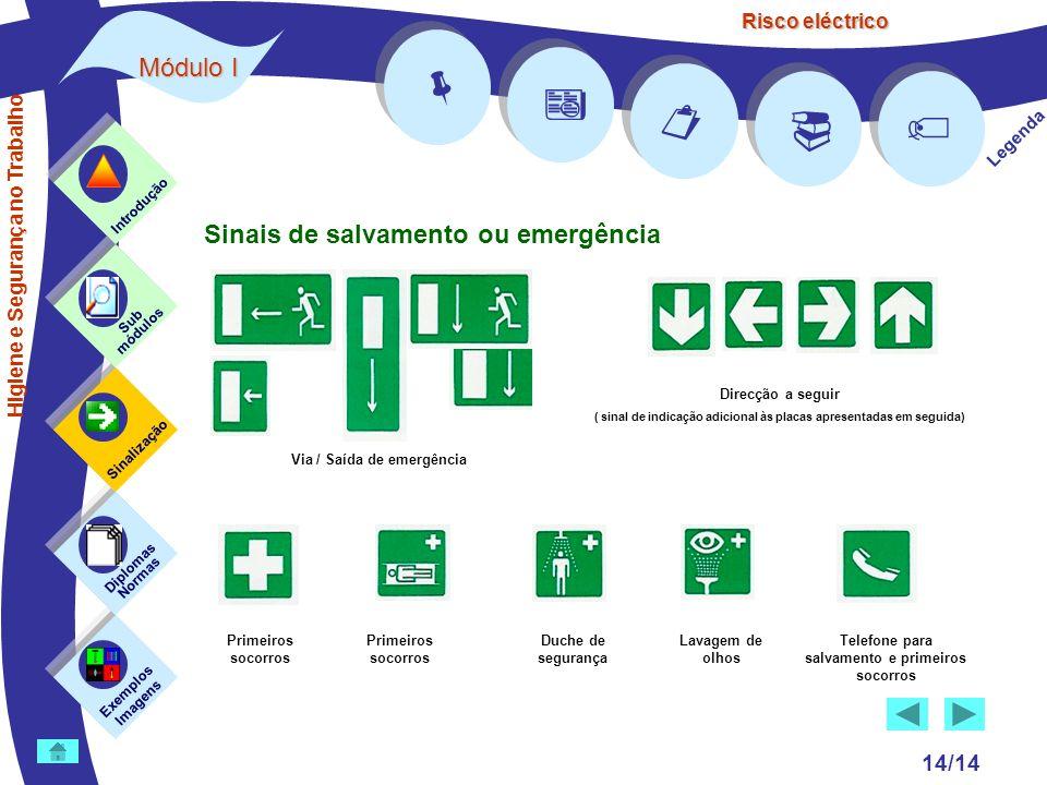 Risco eléctrico 14/14 Legenda Exemplos Imagens Sub módulos Sinalização Diplomas Normas Introdução Higiene e Segurança no Trabalho Sinais de salvamento