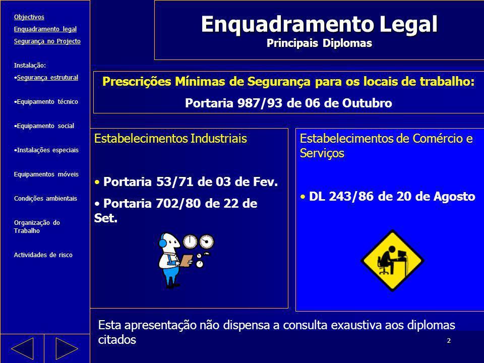 2 Enquadramento Legal Principais Diplomas Prescrições Mínimas de Segurança para os locais de trabalho: Portaria 987/93 de 06 de Outubro Estabeleciment