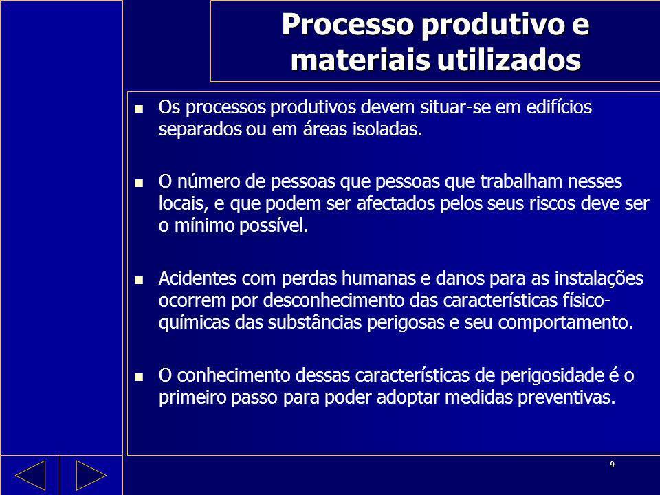 9 Processo produtivo e materiais utilizados Os processos produtivos devem situar-se em edifícios separados ou em áreas isoladas. O número de pessoas q