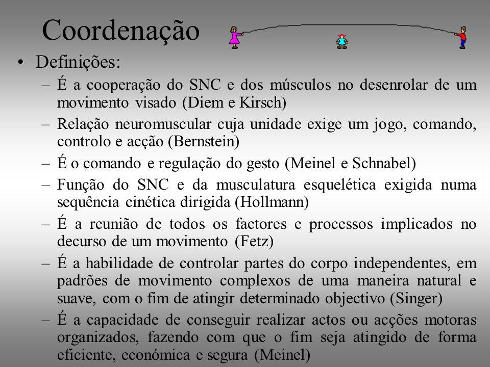 Coordenação Definições:Definições: –É a cooperação do SNC e dos músculos no desenrolar de um movimento visado (Diem e Kirsch) –Relação neuromuscular c