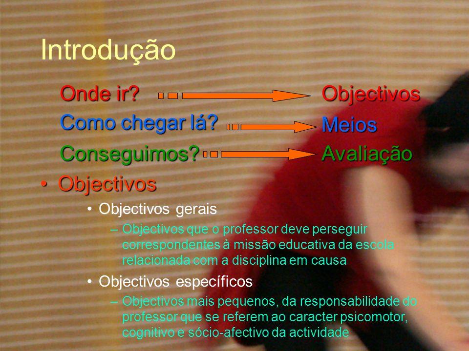 Introdução MeiosMeios O professor possui uma variedade de meios –Exercícios (individuais, 2 a 2, 3 a 3,..., em grupos) –Jogos (Completos, simplificados) –Competição (completa, simplificada) –Situações de ensino (complexas, simplificadas, representações, simulações...) Que constituem os pré-requisitos à Didáctica Onde ir.