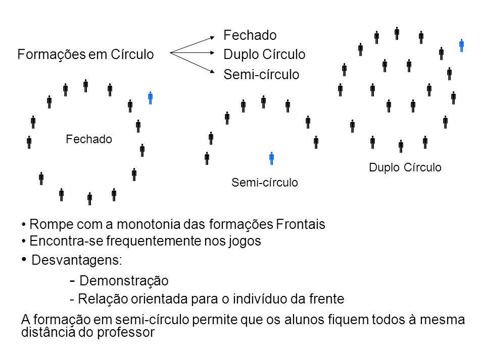 Rompe com a monotonia das formações Frontais Encontra-se frequentemente nos jogos Desvantagens: - Demonstração - Relação orientada para o indivíduo da frente A formação em semi-círculo permite que os alunos fiquem todos à mesma distância do professor Formações em Círculo Fechado Duplo Círculo Semi-círculo Fechado Semi-círculo Duplo Círculo