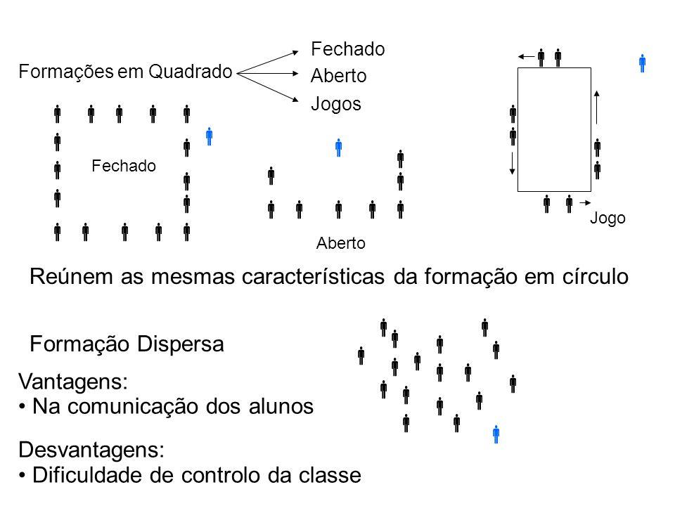 Formações em Quadrado Fechado Aberto Jogos Fechado Aberto Jogo Reúnem as mesmas características da formação em círculo Formação Dispersa Vantagens: Na comunicação dos alunos Desvantagens: Dificuldade de controlo da classe