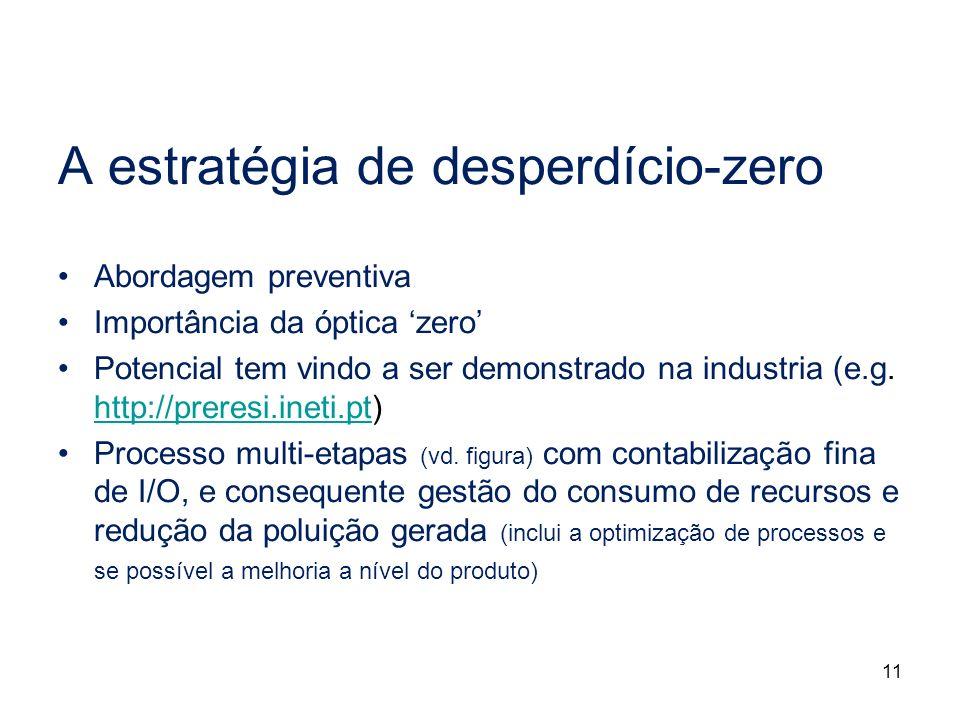 11 A estratégia de desperdício-zero Abordagem preventiva Importância da óptica zero Potencial tem vindo a ser demonstrado na industria (e.g. http://pr