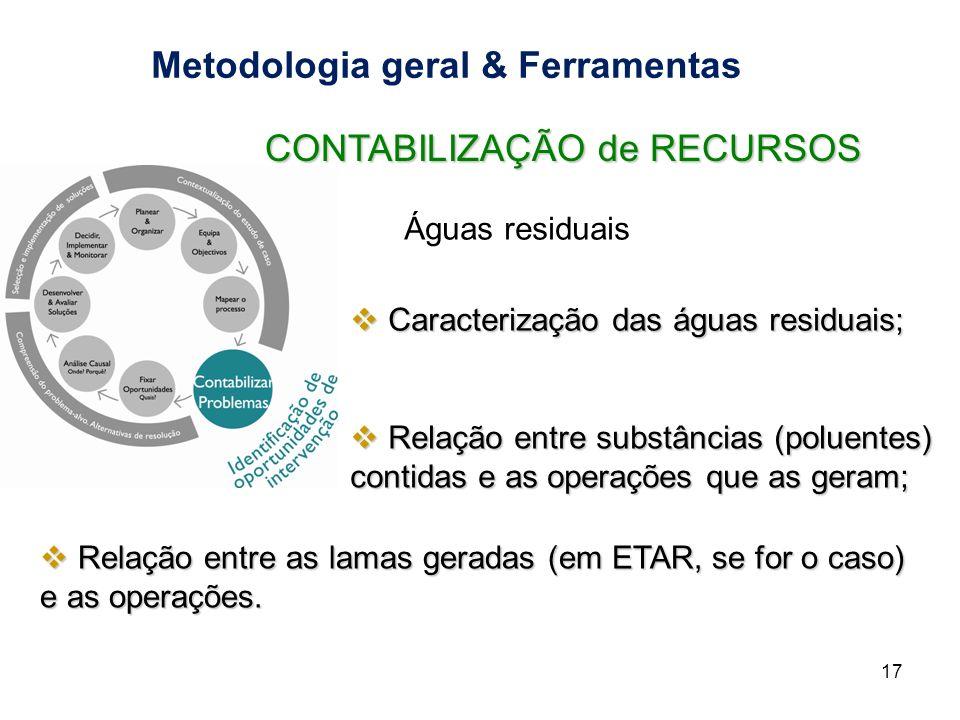 Metodologia geral & Ferramentas CONTABILIZAÇÃO de RECURSOS 17 Águas residuais Caracterização das águas residuais; Caracterização das águas residuais;