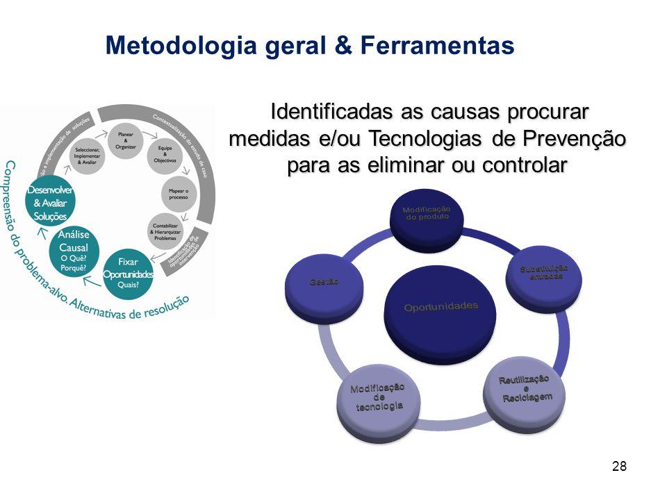 Metodologia geral & Ferramentas 28 Identificadas as causas procurar medidas e/ou Tecnologias de Prevenção para as eliminar ou controlar Identificadas