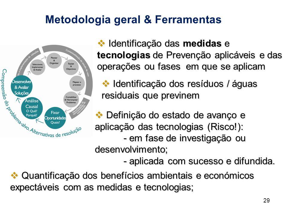 Metodologia geral & Ferramentas 29 Identificação das medidas e tecnologias de Prevenção aplicáveis e das operações ou fases em que se aplicam Identifi