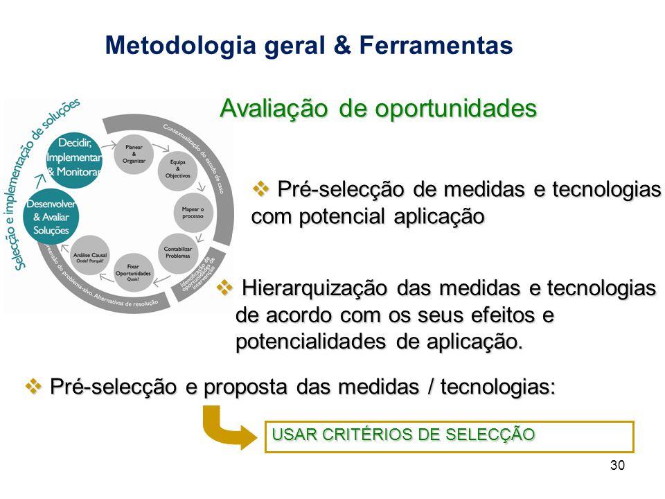 Metodologia geral & Ferramentas Avaliação de oportunidades Pré-selecção de medidas e tecnologias com potencial aplicação Pré-selecção de medidas e tec