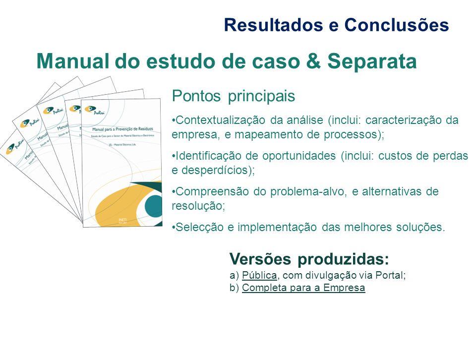 Manual do estudo de caso & Separata Pontos principais Contextualização da análise (inclui: caracterização da empresa, e mapeamento de processos); Iden