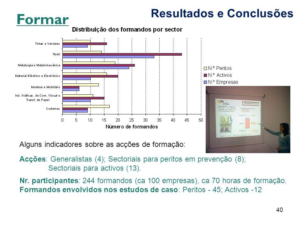 40 Formar Alguns indicadores sobre as acções de formação: Acções: Generalistas (4); Sectoriais para peritos em prevenção (8); Sectoriais para activos