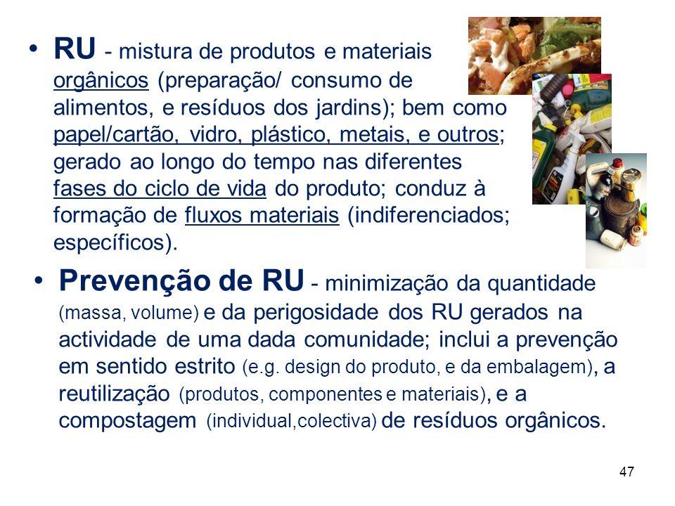 RU - mistura de produtos e materiais orgânicos (preparação/ consumo de alimentos, e resíduos dos jardins); bem como papel/cartão, vidro, plástico, met