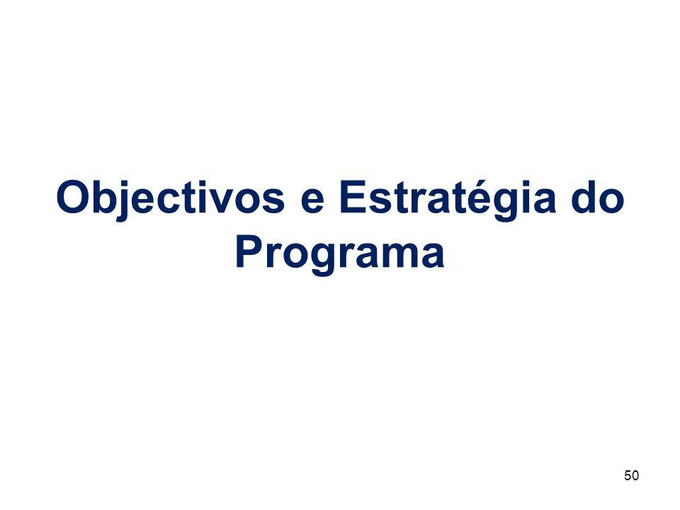 50 Objectivos e Estratégia do Programa