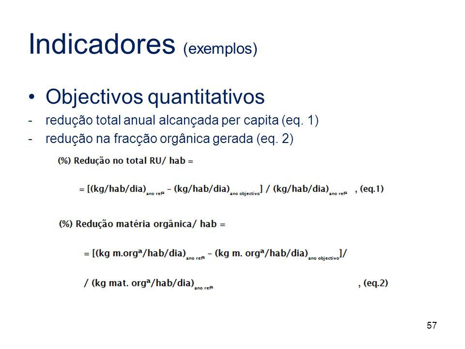 Indicadores (exemplos) Objectivos quantitativos -redução total anual alcançada per capita (eq. 1) -redução na fracção orgânica gerada (eq. 2) 57