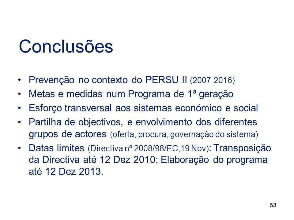 58 Conclusões Prevenção no contexto do PERSU II (2007-2016) Metas e medidas num Programa de 1ª geração Esforço transversal aos sistemas económico e so