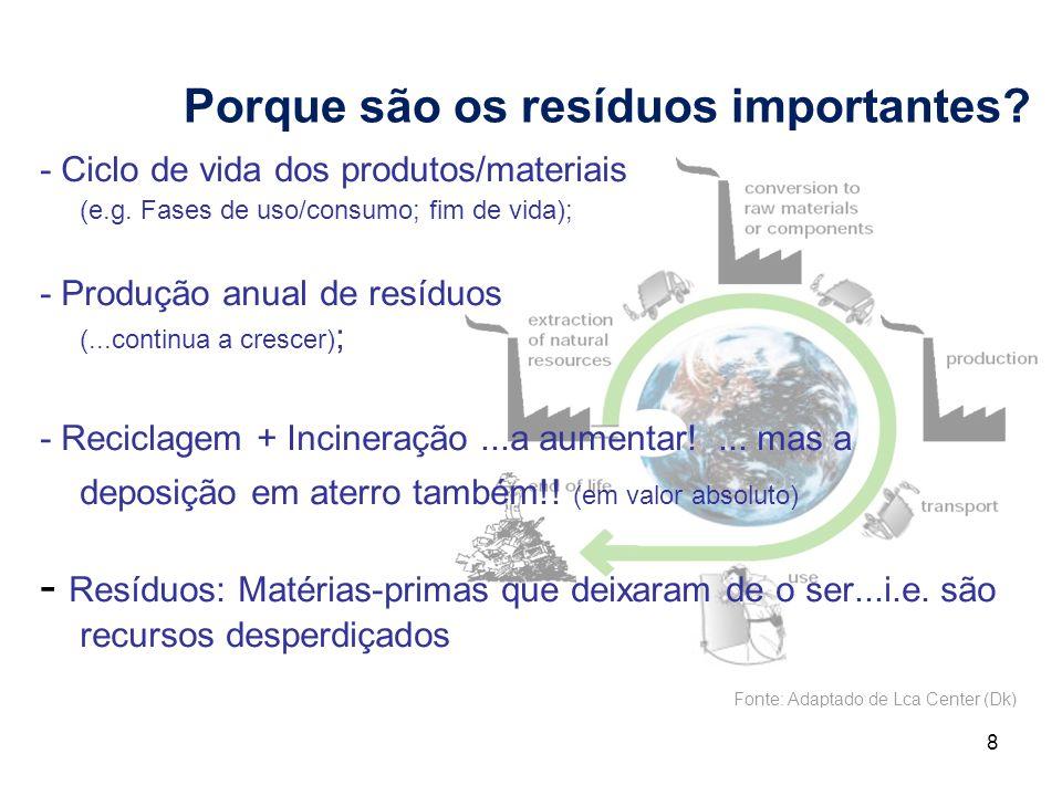 8 Fonte: Adaptado de Lca Center (Dk) Porque são os resíduos importantes? - Ciclo de vida dos produtos/materiais (e.g. Fases de uso/consumo; fim de vid