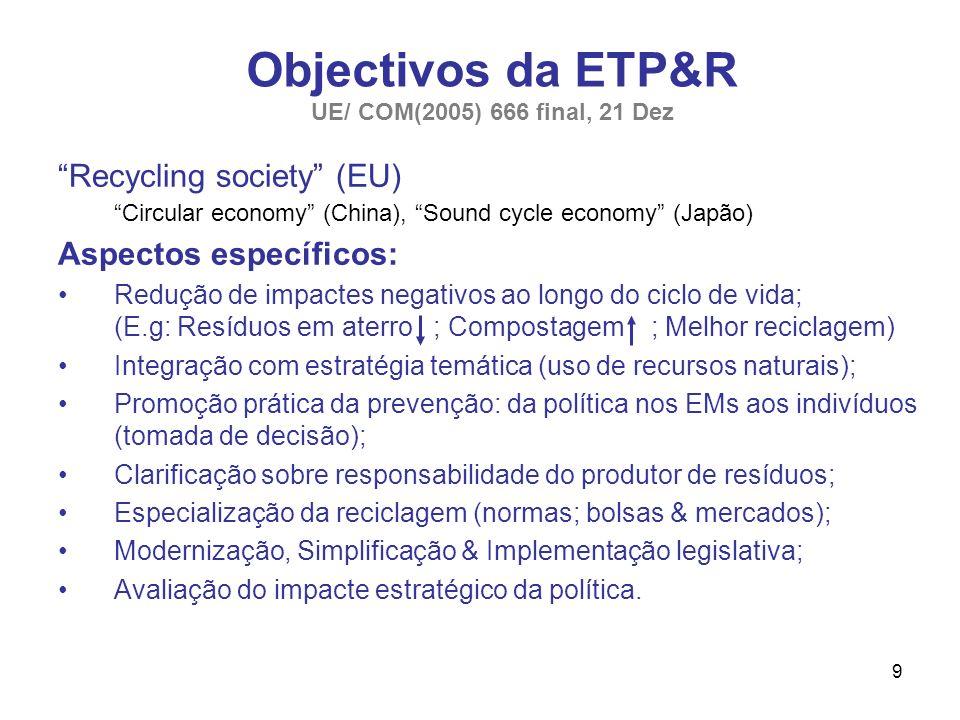 9 Recycling society (EU) Circular economy (China), Sound cycle economy (Japão) Aspectos específicos: Redução de impactes negativos ao longo do ciclo d