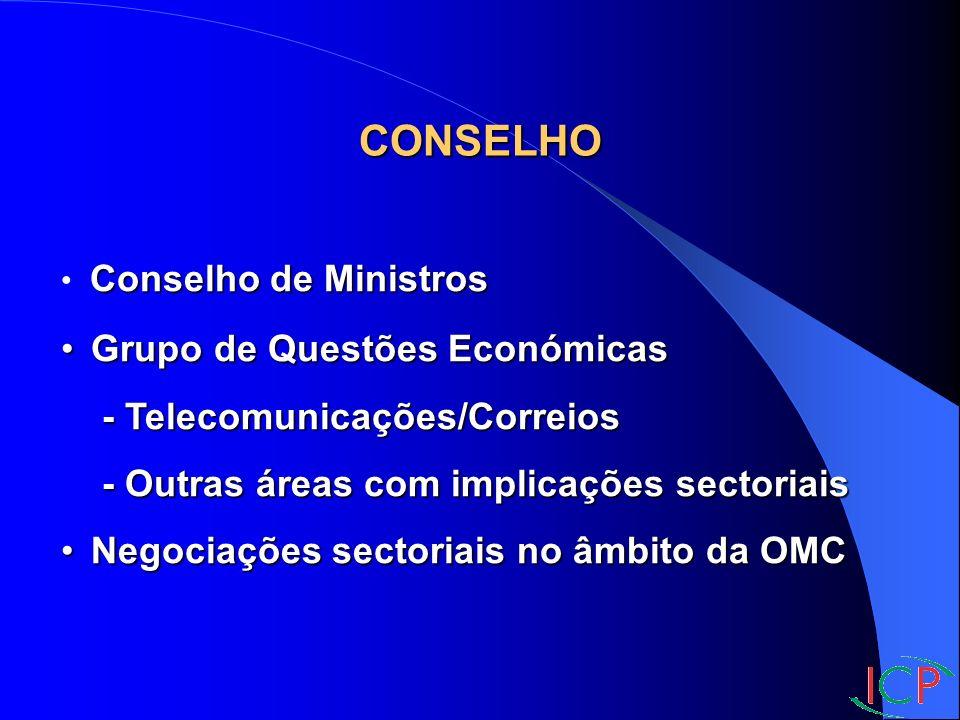 CONSELHO Conselho de Ministros Grupo de Questões Económicas Grupo de Questões Económicas - Telecomunicações/Correios - Telecomunicações/Correios - Outras áreas com implicações sectoriais - Outras áreas com implicações sectoriais Negociações sectoriais no âmbito da OMC Negociações sectoriais no âmbito da OMC