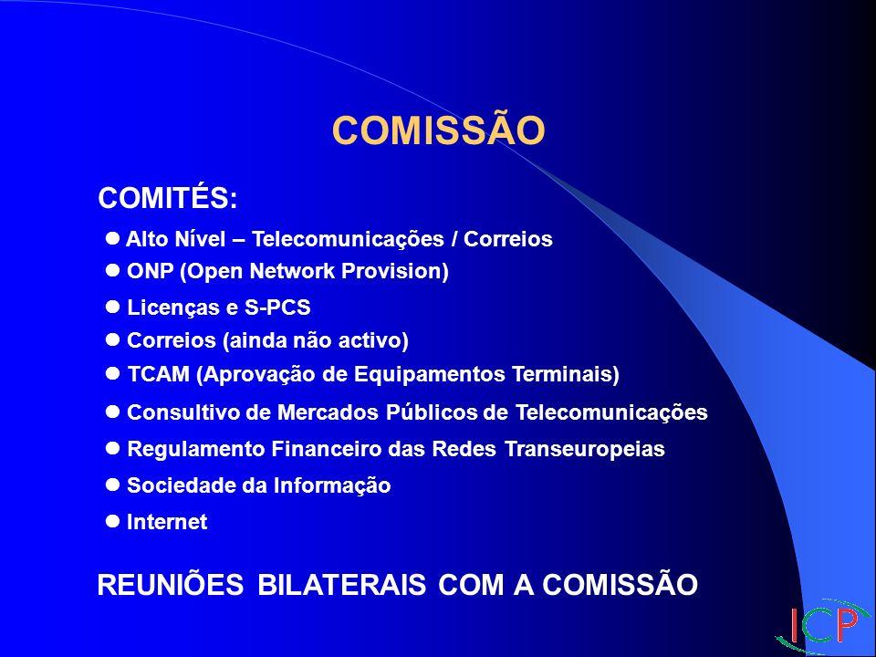 COMISSÃO ONP (Open Network Provision) Licenças e S-PCS TCAM (Aprovação de Equipamentos Terminais) Alto Nível – Telecomunicações / Correios Correios (ainda não activo) Consultivo de Mercados Públicos de Telecomunicações Regulamento Financeiro das Redes Transeuropeias Internet Sociedade da Informação REUNIÕES BILATERAIS COM A COMISSÃO COMITÉS:
