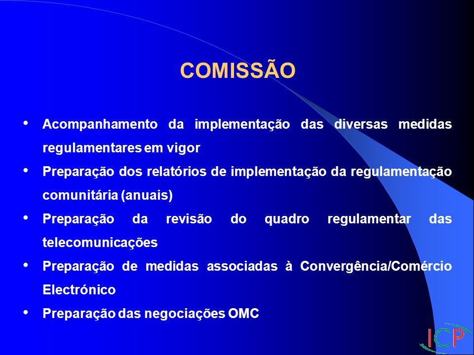 COMISSÃO Acompanhamento da implementação das diversas medidas regulamentares em vigor Preparação dos relatórios de implementação da regulamentação comunitária (anuais) Preparação da revisão do quadro regulamentar das telecomunicações Preparação de medidas associadas à Convergência/Comércio Electrónico Preparação das negociações OMC