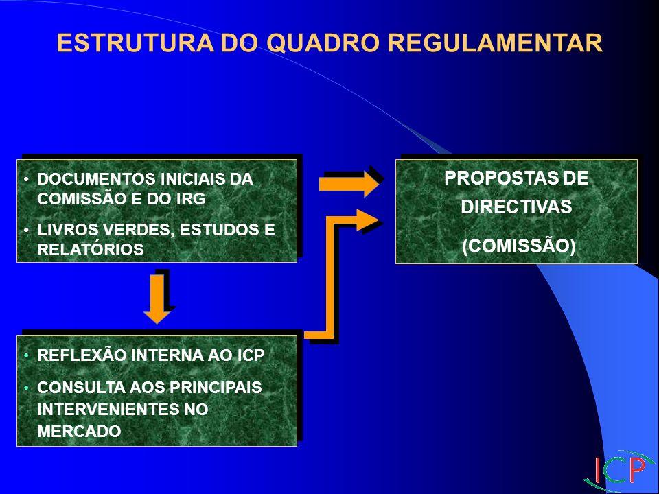 REFLEXÃO INTERNA AO ICP CONSULTA AOS PRINCIPAIS INTERVENIENTES NO MERCADO REFLEXÃO INTERNA AO ICP CONSULTA AOS PRINCIPAIS INTERVENIENTES NO MERCADO DOCUMENTOS INICIAIS DA COMISSÃO E DO IRG LIVROS VERDES, ESTUDOS E RELATÓRIOS DOCUMENTOS INICIAIS DA COMISSÃO E DO IRG LIVROS VERDES, ESTUDOS E RELATÓRIOS PROPOSTAS DE DIRECTIVAS (COMISSÃO) PROPOSTAS DE DIRECTIVAS (COMISSÃO) ESTRUTURA DO QUADRO REGULAMENTAR