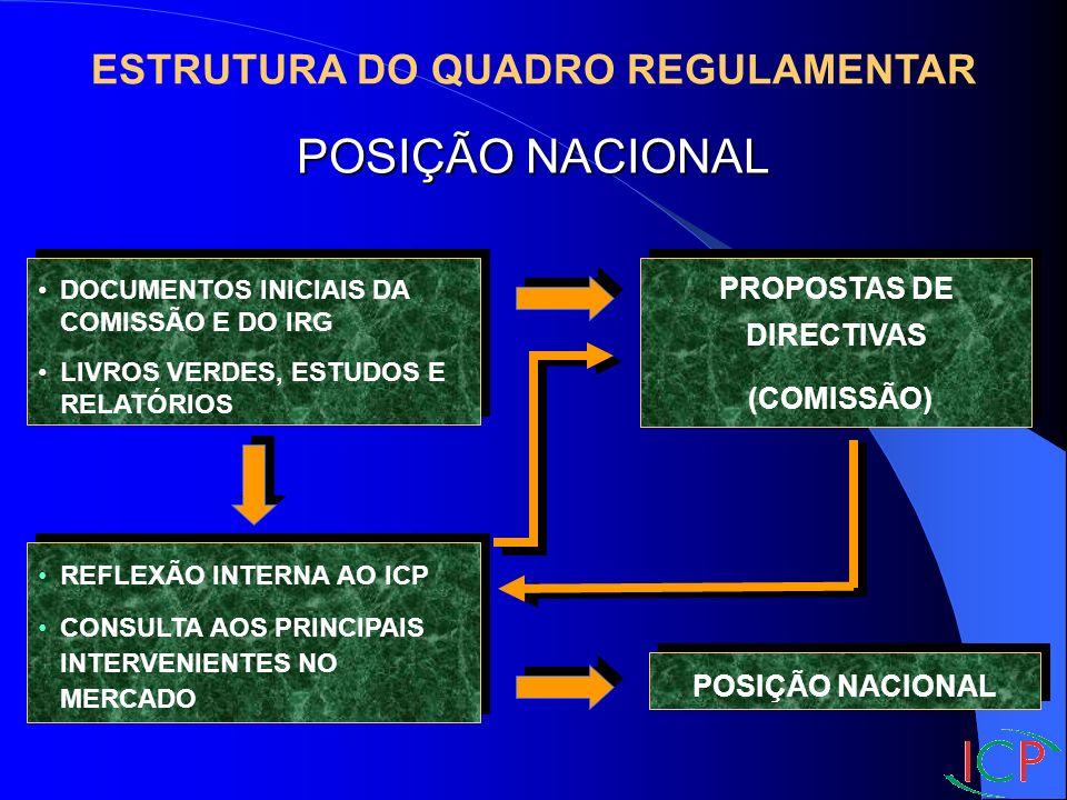 POSIÇÃO NACIONAL REFLEXÃO INTERNA AO ICP CONSULTA AOS PRINCIPAIS INTERVENIENTES NO MERCADO REFLEXÃO INTERNA AO ICP CONSULTA AOS PRINCIPAIS INTERVENIENTES NO MERCADO DOCUMENTOS INICIAIS DA COMISSÃO E DO IRG LIVROS VERDES, ESTUDOS E RELATÓRIOS DOCUMENTOS INICIAIS DA COMISSÃO E DO IRG LIVROS VERDES, ESTUDOS E RELATÓRIOS PROPOSTAS DE DIRECTIVAS (COMISSÃO) PROPOSTAS DE DIRECTIVAS (COMISSÃO) POSIÇÃO NACIONAL ESTRUTURA DO QUADRO REGULAMENTAR