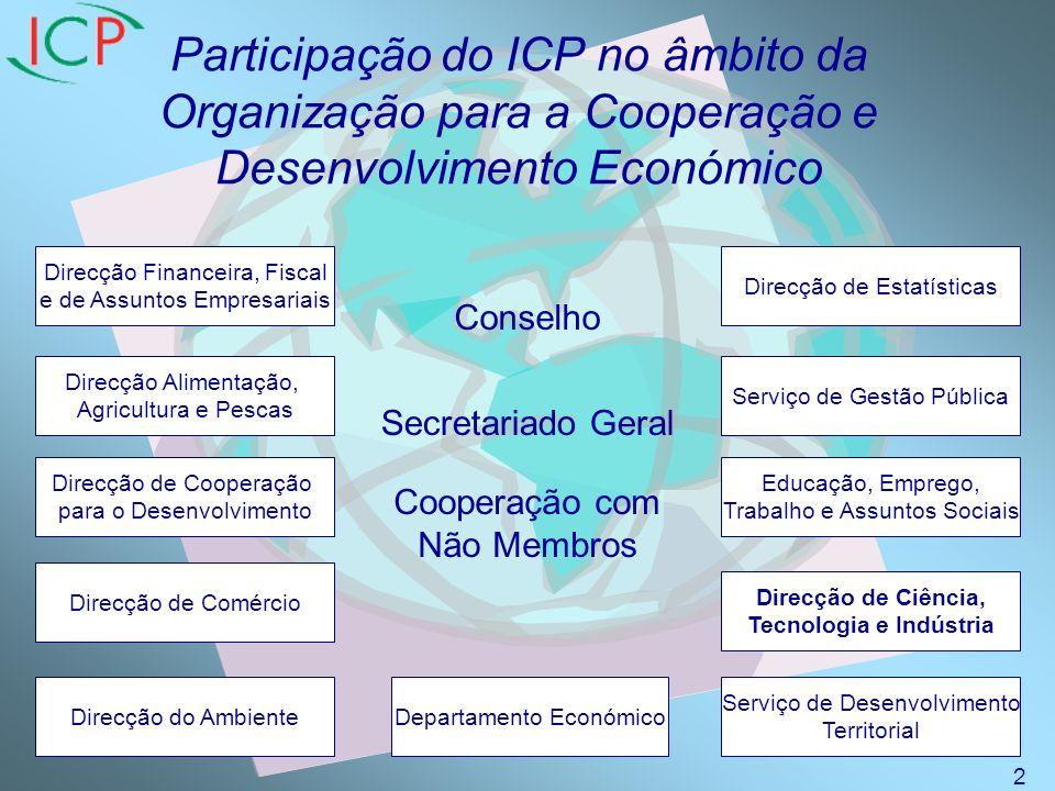 Participação do ICP no âmbito da Organização para a Cooperação e Desenvolvimento Económico Direcção Financeira, Fiscal e de Assuntos Empresariais Direcção Alimentação, Agricultura e Pescas Direcção de Cooperação para o Desenvolvimento Direcção de Comércio Direcção do Ambiente Direcção de Estatísticas Serviço de Gestão Pública Educação, Emprego, Trabalho e Assuntos Sociais Direcção de Ciência, Tecnologia e Indústria Serviço de Desenvolvimento Territorial Departamento Económico Conselho Secretariado Geral Cooperação com Não Membros 2