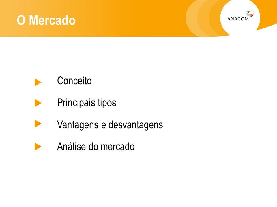 O Mercado Conceito Principais tipos Vantagens e desvantagens Análise do mercado