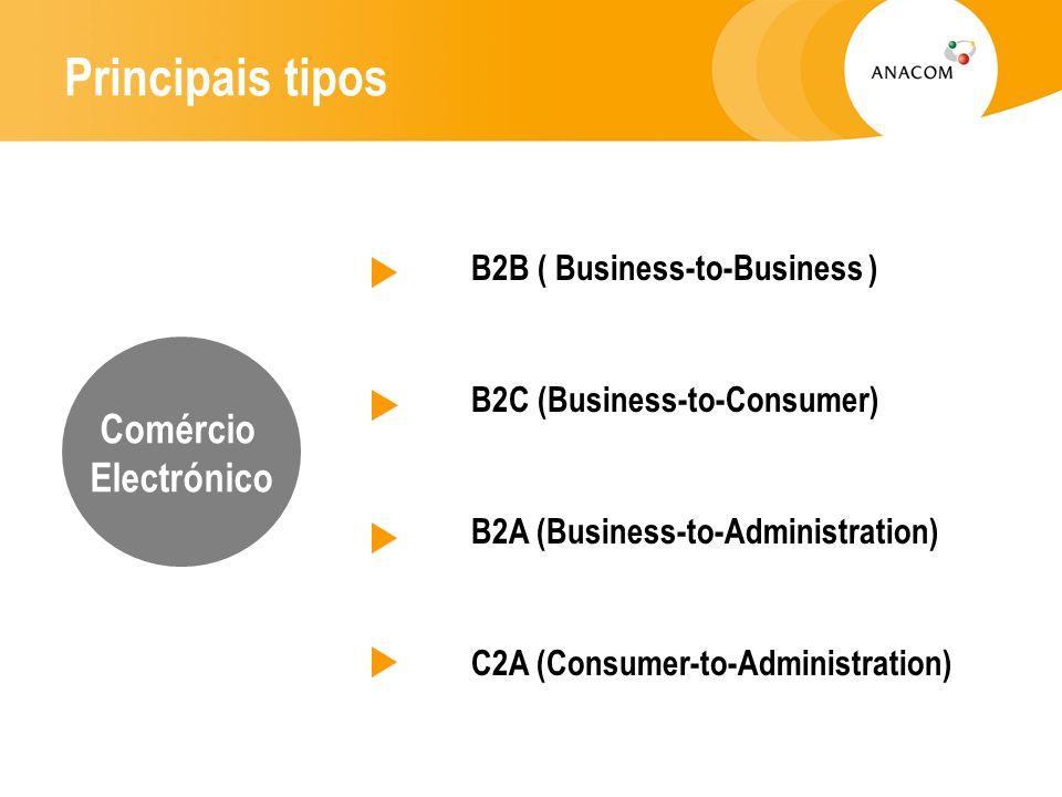 Principais tipos B2B ( Business-to-Business ) B2C (Business-to-Consumer) B2A (Business-to-Administration) C2A (Consumer-to-Administration) Comércio Electrónico