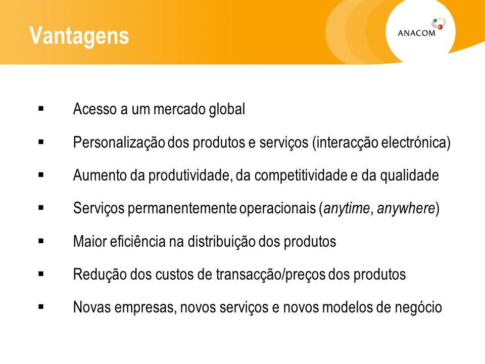 Pedidos de Informação Figura 16 – Tipo de requerente Fonte: Anacom.