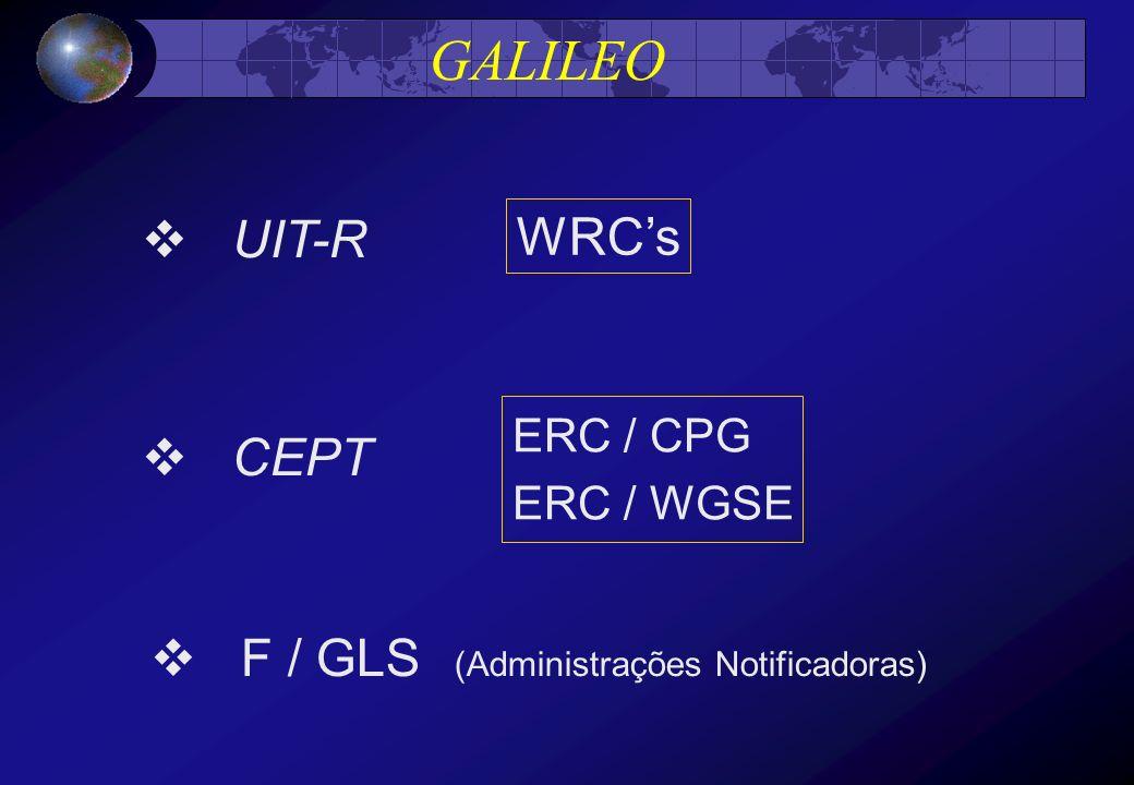 GALILEO UIT-R CEPT F / GLS (Administrações Notificadoras) WRCs ERC / CPG ERC / WGSE