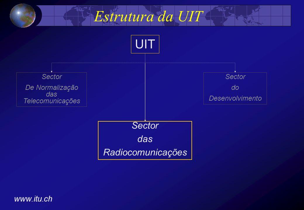 Estrutura da UIT UIT Sector das Radiocomunicações Sector De Normalização das Telecomunicações Sector do Desenvolvimento www.itu.ch
