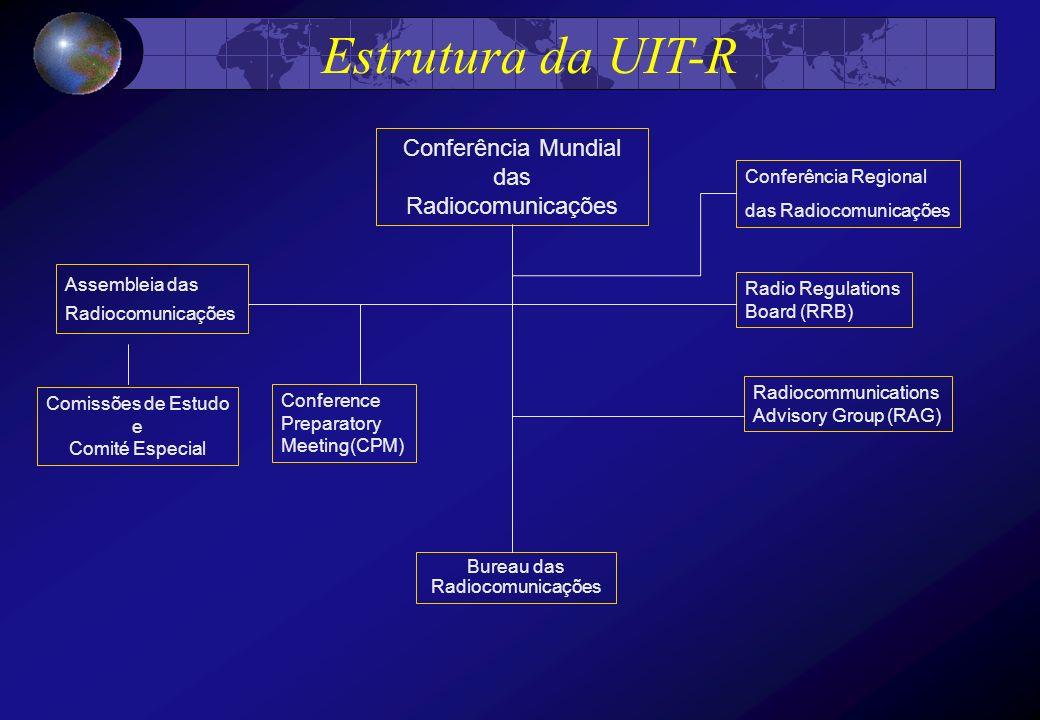 Estrutura da UIT-R Conferência Mundial das Radiocomunicações Bureau das Radiocomunicações Assembleia das Radiocomunicações Comissões de Estudo e Comit