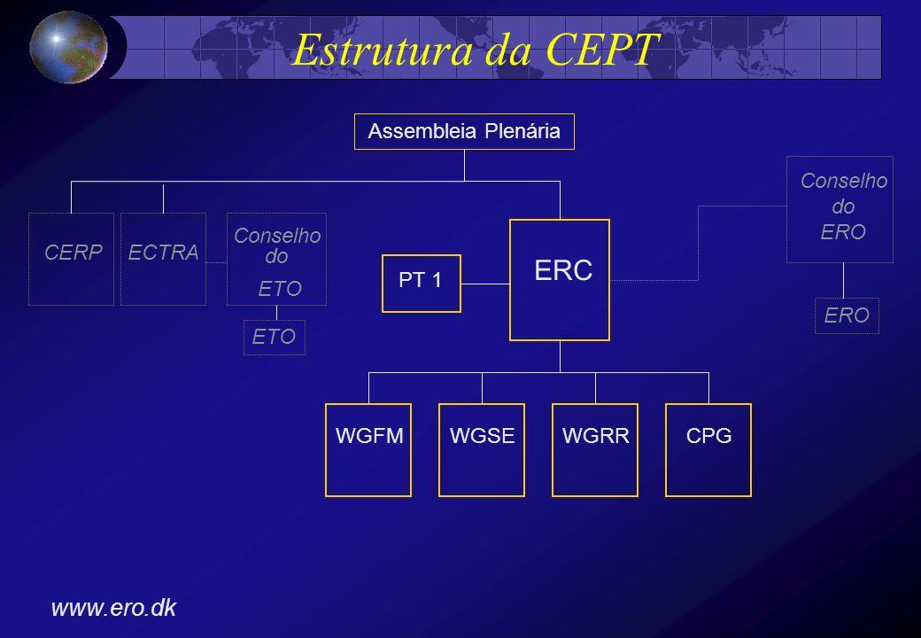 Estrutura da CEPT Assembleia Plenária CERPECTRA Conselho do ETO ERC Conselho do ERO ETO ERO WGFMWGSEWGRRCPG PT 1 www.ero.dk