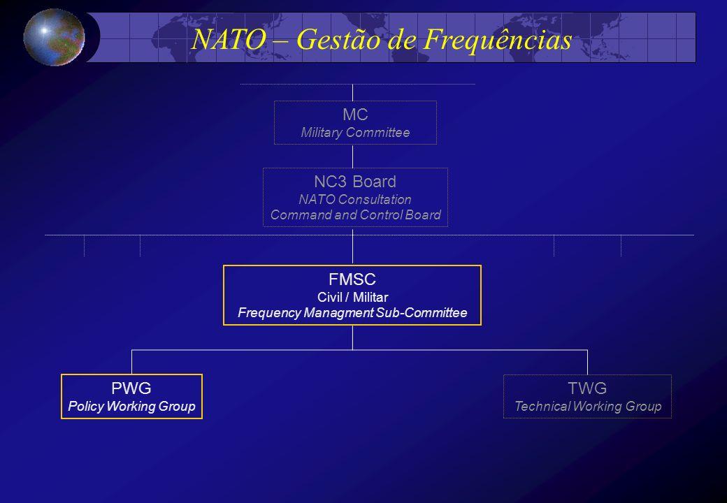 CEPT ERC FM CPG PT1 Assuntos Regulamentares PT2 RNSS, ARNS, MSS, Serviços científicos espaciais PT3 FS, FSS, BSS, HAPs PT4 MMS, AT, AT-s, BC (HF) SE RR Conferências Mundiais de Radiocomunicações