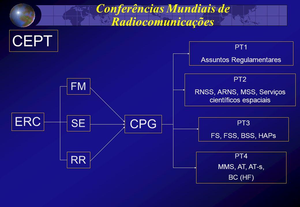 UIT Comissões de Estudo SG 4 (FSS) SG 6 (BC, BSS) SG 8 (MS, RNSS e MSS) SG 9 (FS) JTGs CPM SCPRM Assuntos Regulamentares Conferências Mundiais de Radiocomunicações