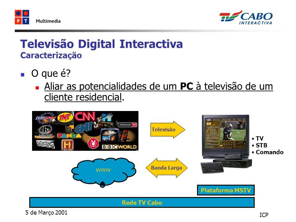 5 de Março 2001 ICP Televisão Digital Interactiva Caracterização O que é.